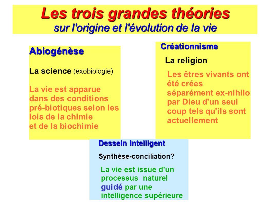 Les trois grandes théories sur l origine et l évolution de la vie