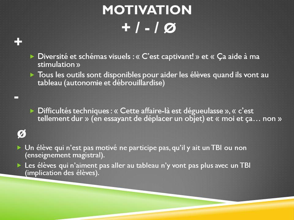 Motivation + / - / ø + Diversité et schémas visuels : « C'est captivant! » et « Ça aide à ma stimulation »