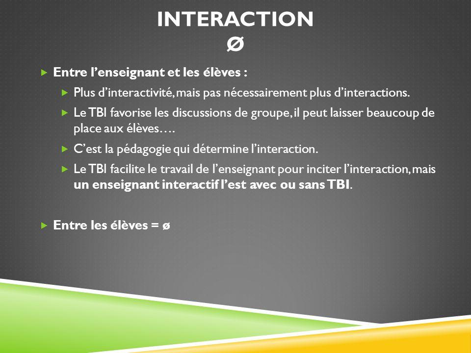 Interaction ø Entre l'enseignant et les élèves :