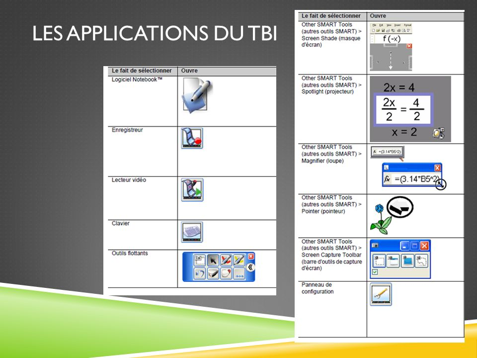 LES APPLICATIONS DU TBI