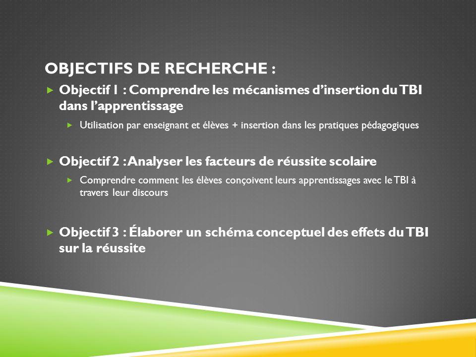 OBJECTIFS DE RECHERCHE :