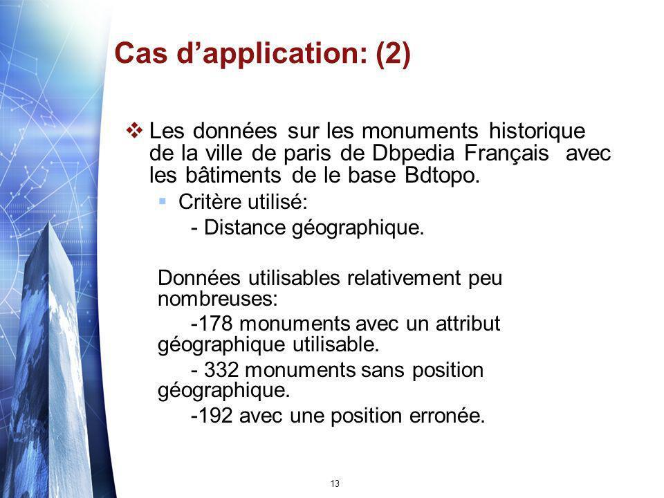 Cas d'application: (2) Les données sur les monuments historique de la ville de paris de Dbpedia Français avec les bâtiments de le base Bdtopo.