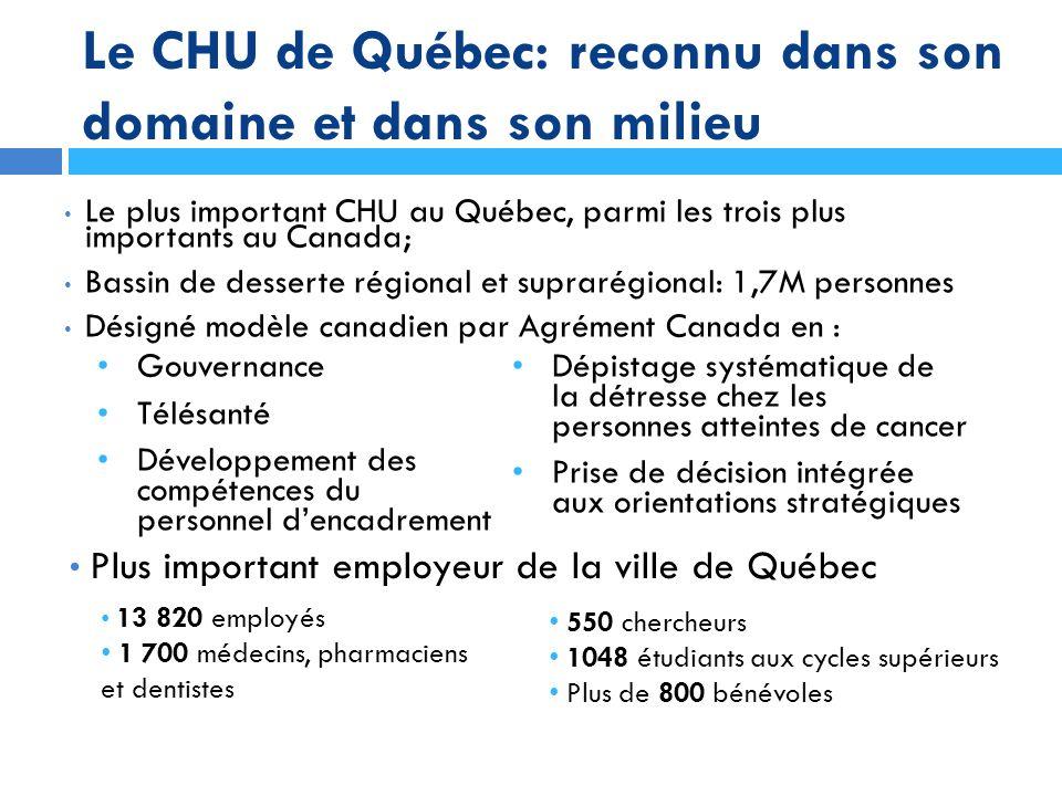 Le CHU de Québec: reconnu dans son domaine et dans son milieu