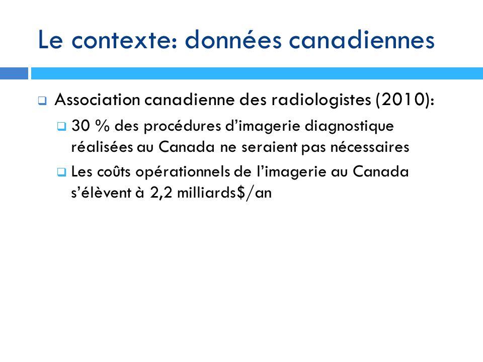 Le contexte: données canadiennes