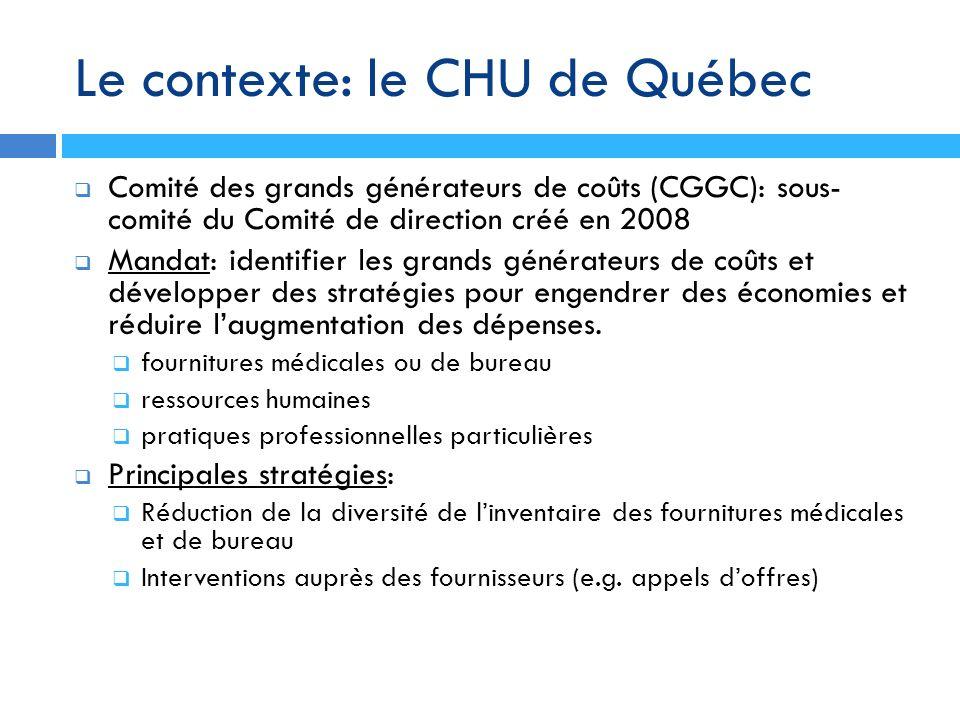 Le contexte: le CHU de Québec