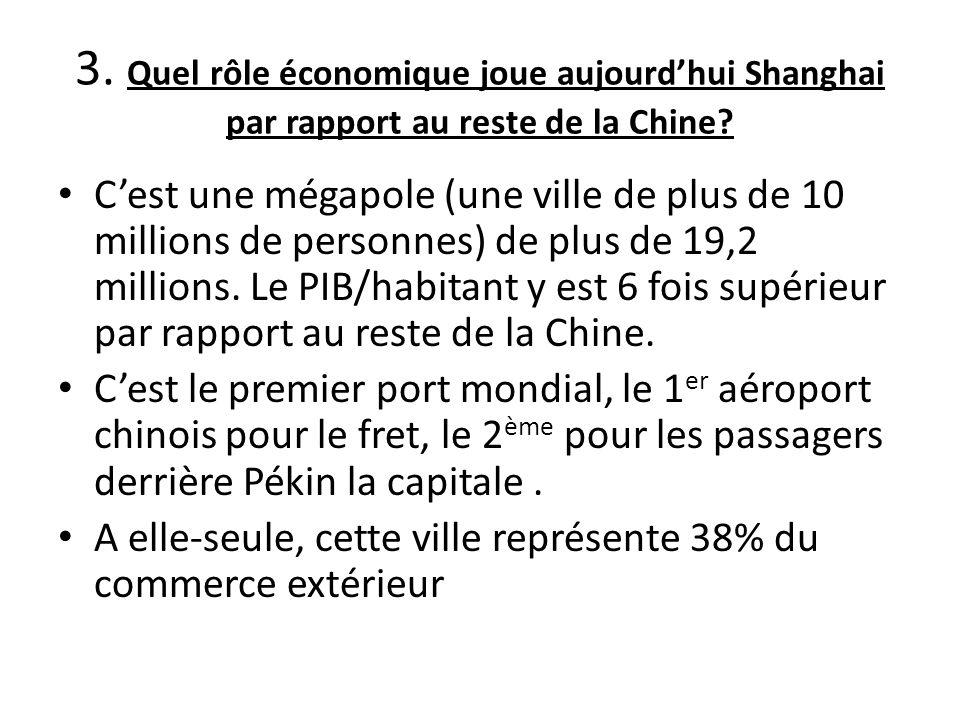 3. Quel rôle économique joue aujourd'hui Shanghai par rapport au reste de la Chine