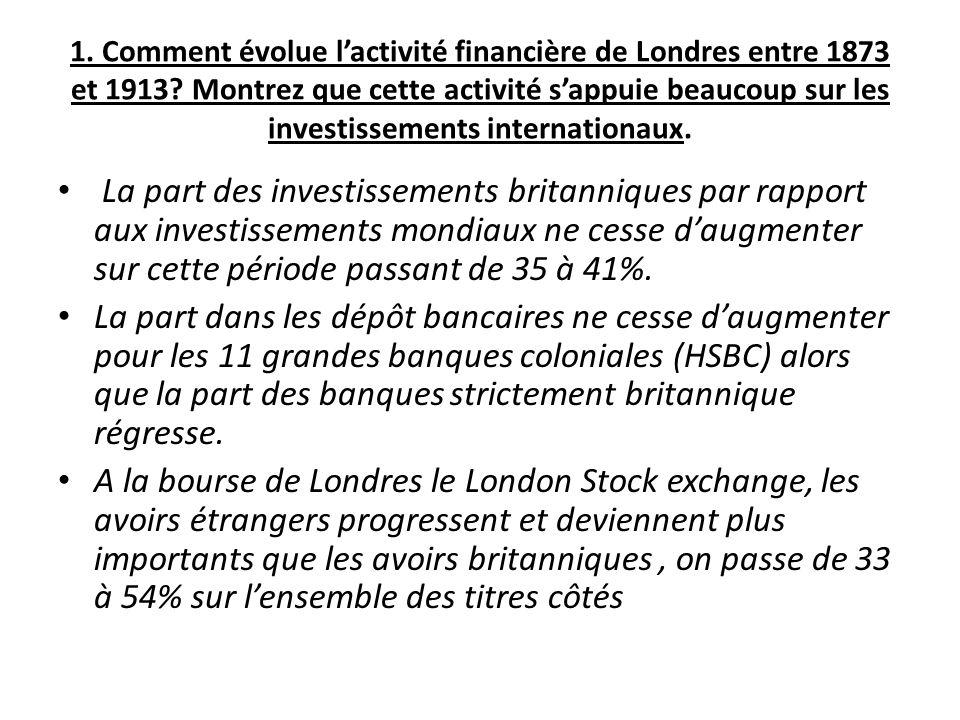 1. Comment évolue l'activité financière de Londres entre 1873 et 1913