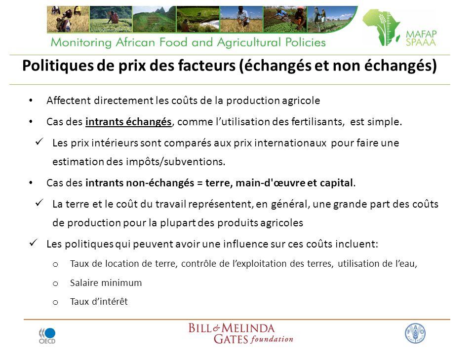 Politiques de prix des facteurs (échangés et non échangés)