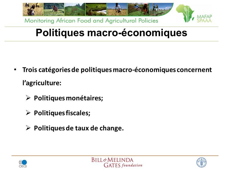 Politiques macro-économiques