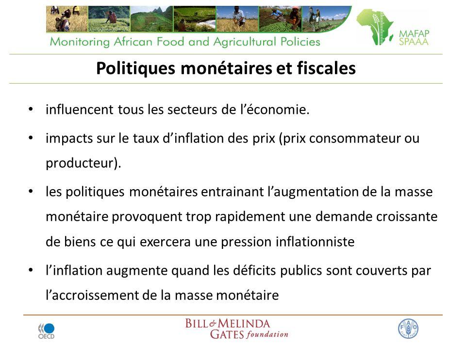 Politiques monétaires et fiscales