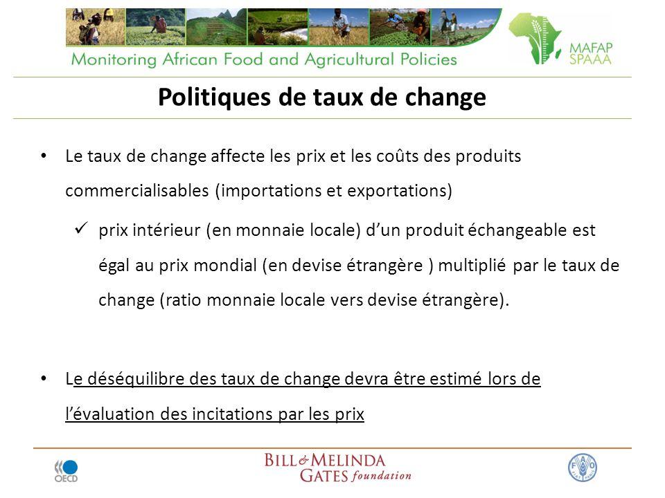 Politiques de taux de change