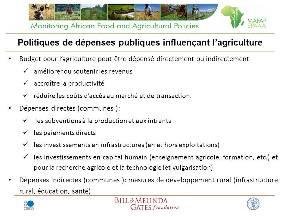 Politiques de dépenses publiques influençant l'agriculture