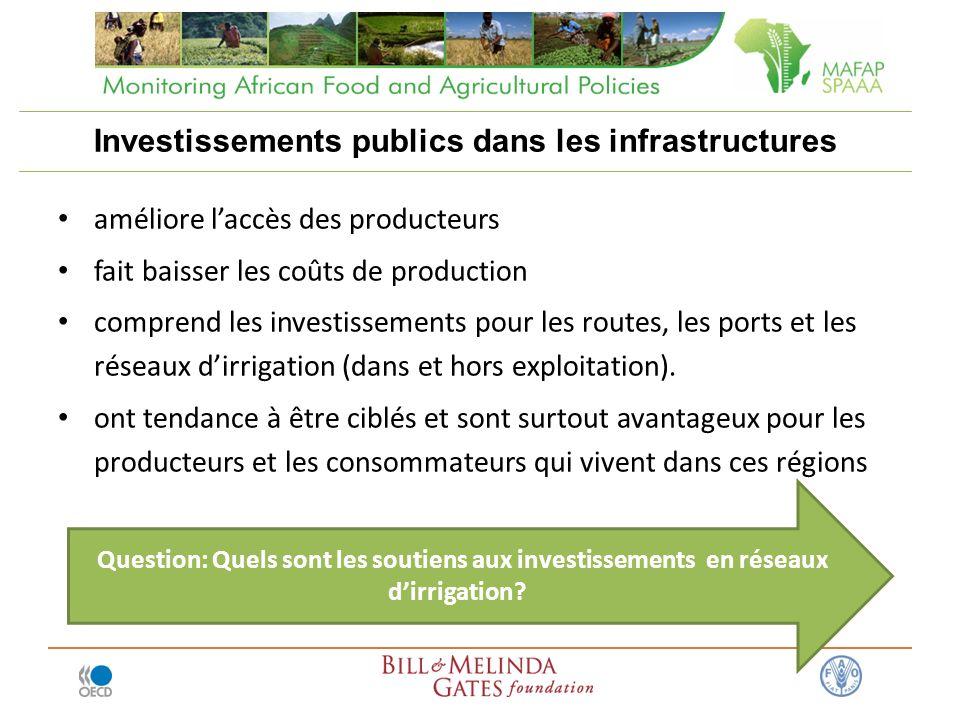 Investissements publics dans les infrastructures