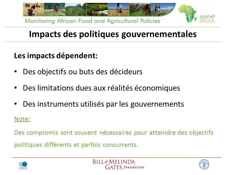 Impacts des politiques gouvernementales