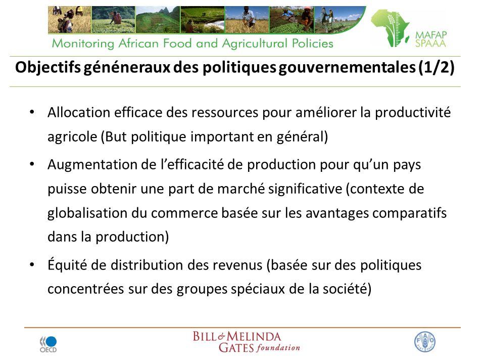 Objectifs généneraux des politiques gouvernementales (1/2)