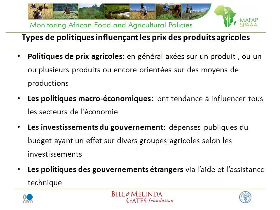 Types de politiques influençant les prix des produits agricoles