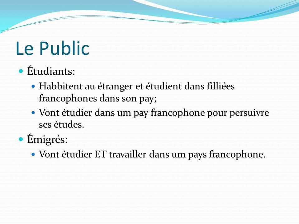 Le Public Étudiants: Émigrés: