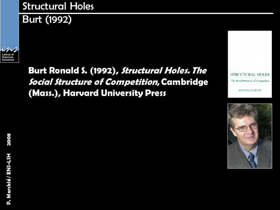 Structural Holes Burt (1992)
