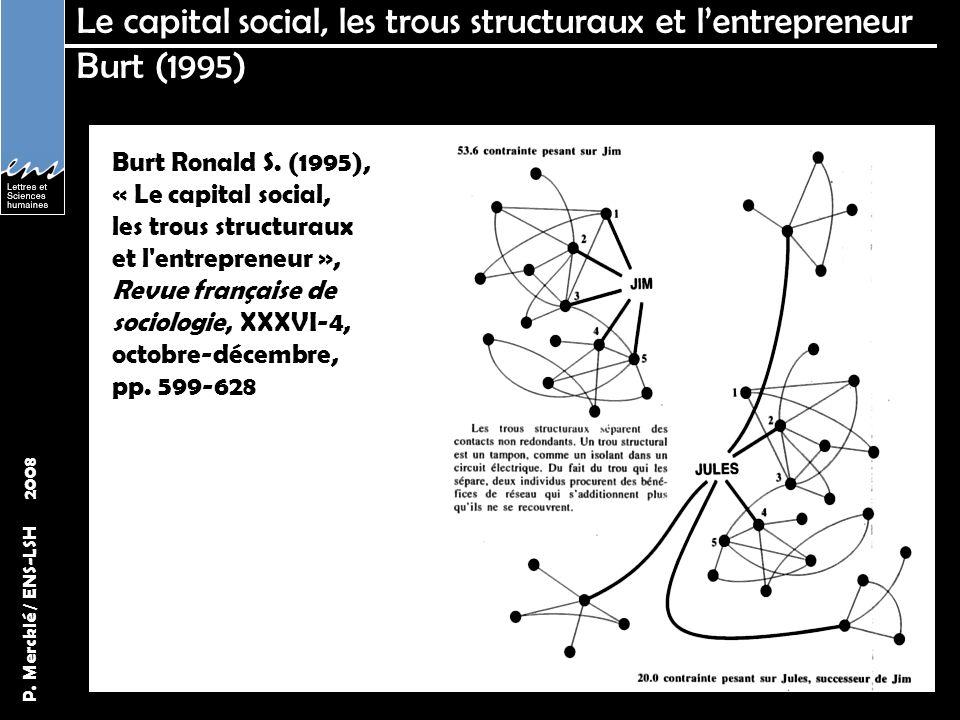 Le capital social, les trous structuraux et l'entrepreneur Burt (1995)