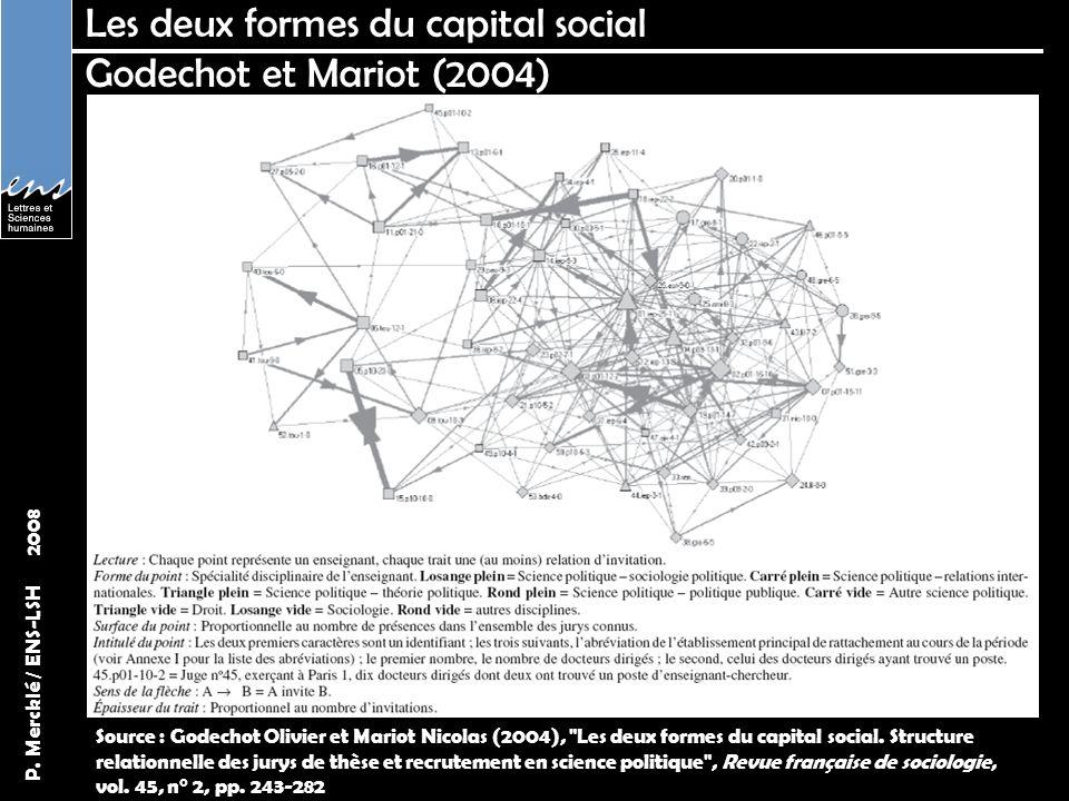 Les deux formes du capital social Godechot et Mariot (2004)