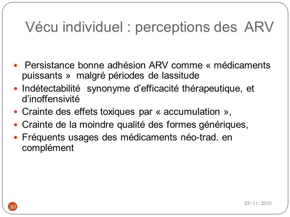 Vécu individuel : perceptions des ARV