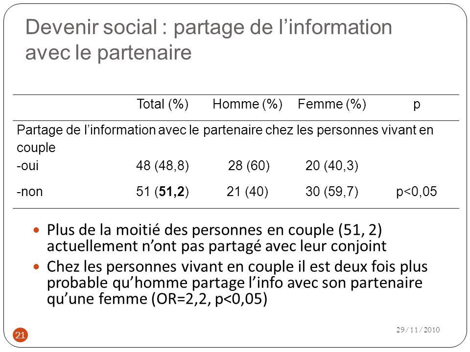 Devenir social : partage de l'information avec le partenaire