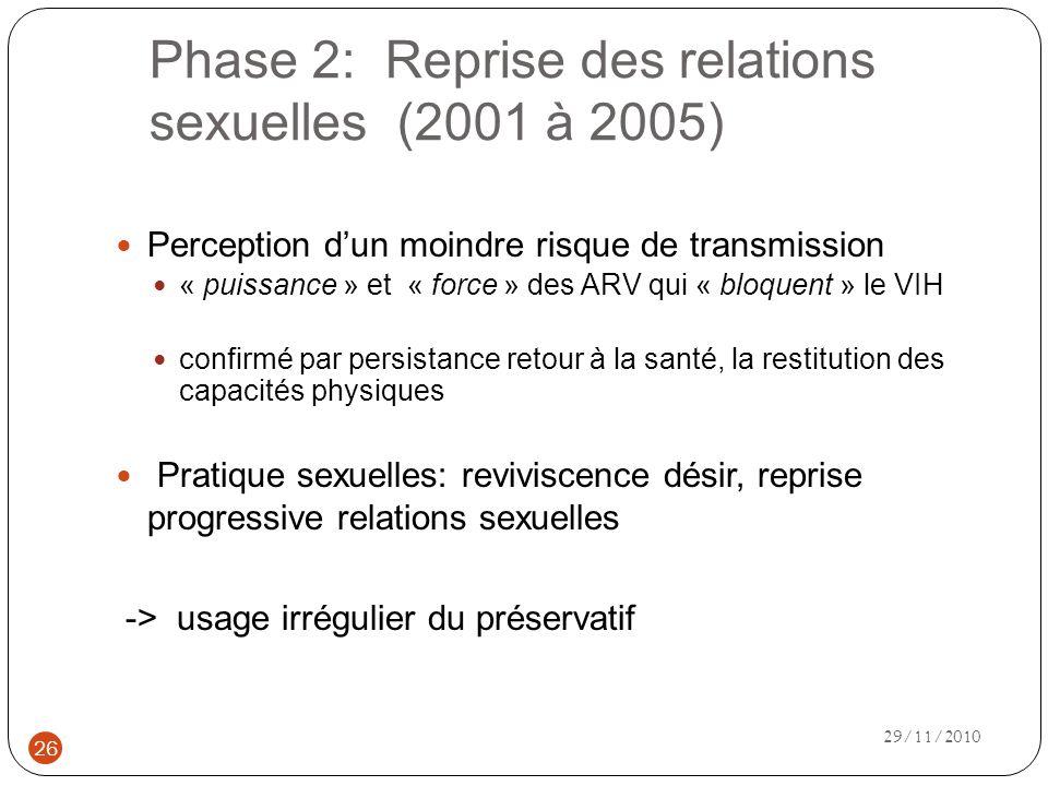 Phase 2: Reprise des relations sexuelles (2001 à 2005)