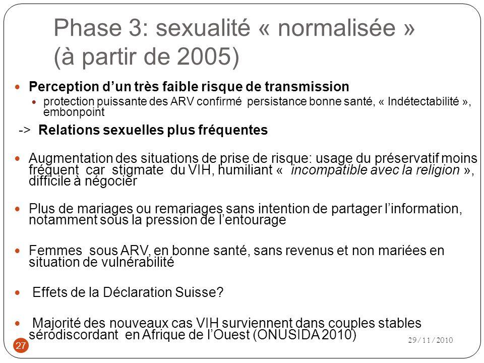 Phase 3: sexualité « normalisée » (à partir de 2005)