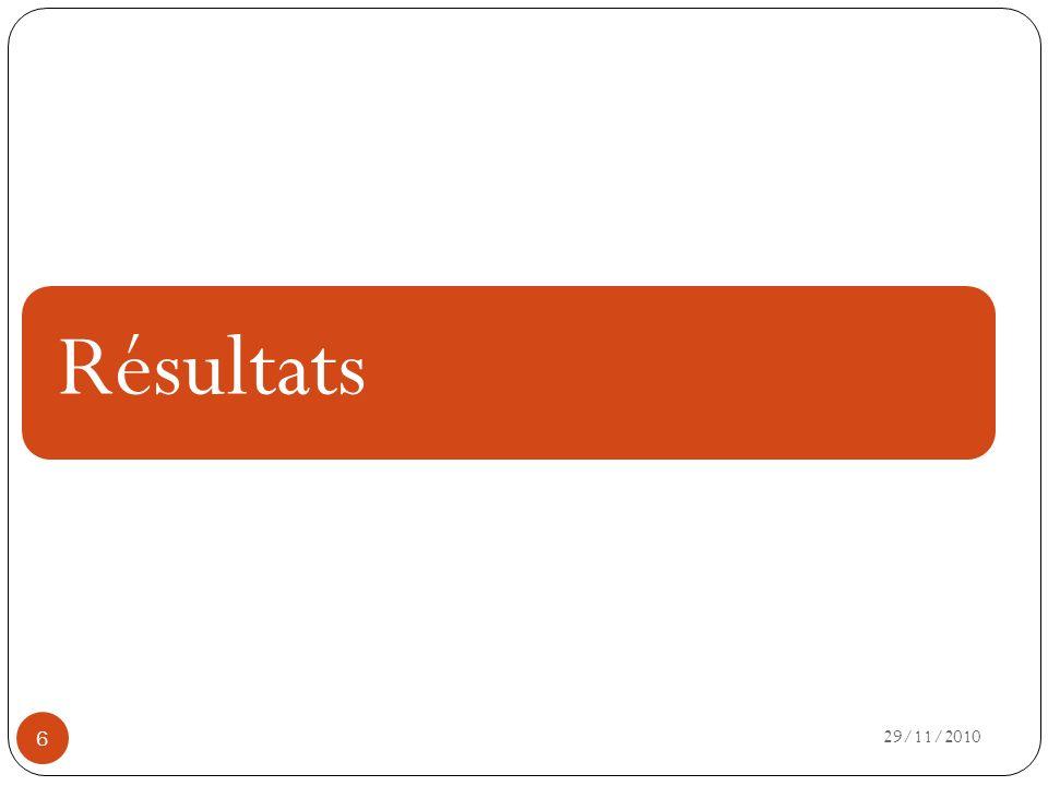 Résultats 29/11/2010