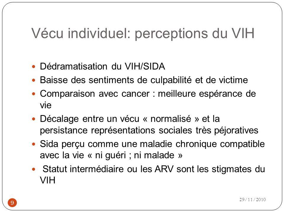 Vécu individuel: perceptions du VIH