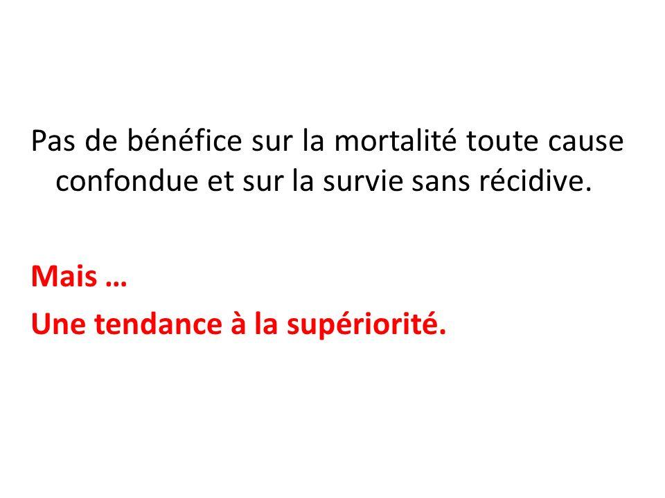 Pas de bénéfice sur la mortalité toute cause confondue et sur la survie sans récidive.