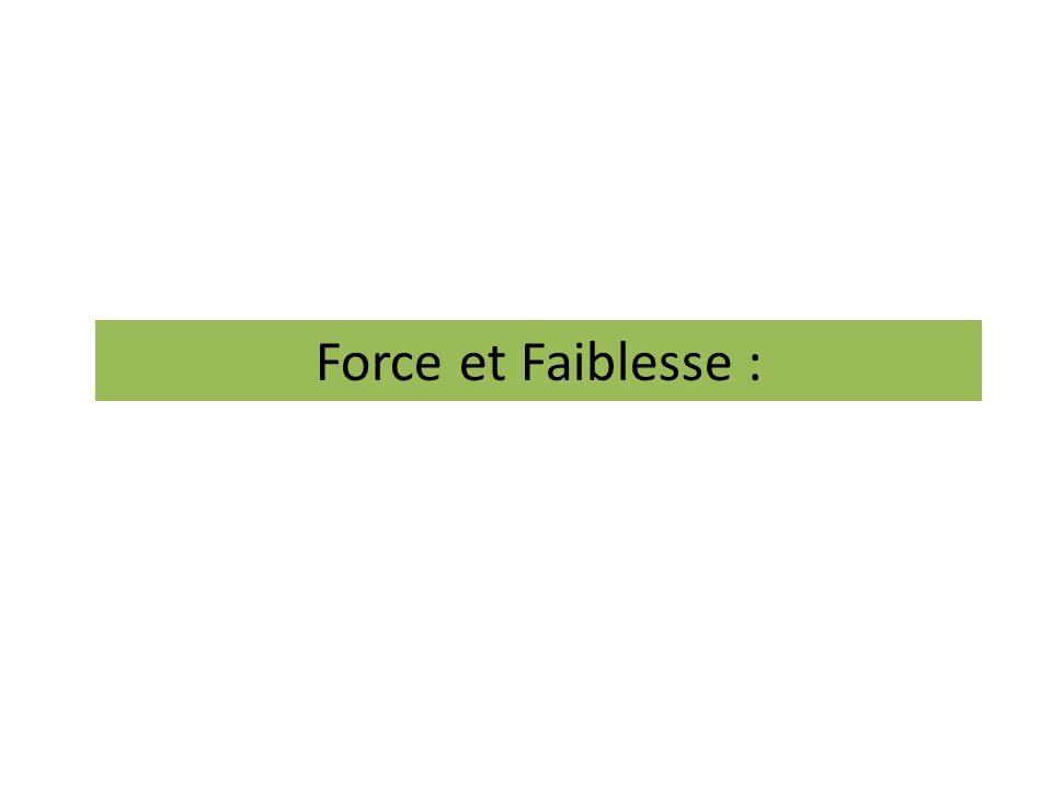 Force et Faiblesse :