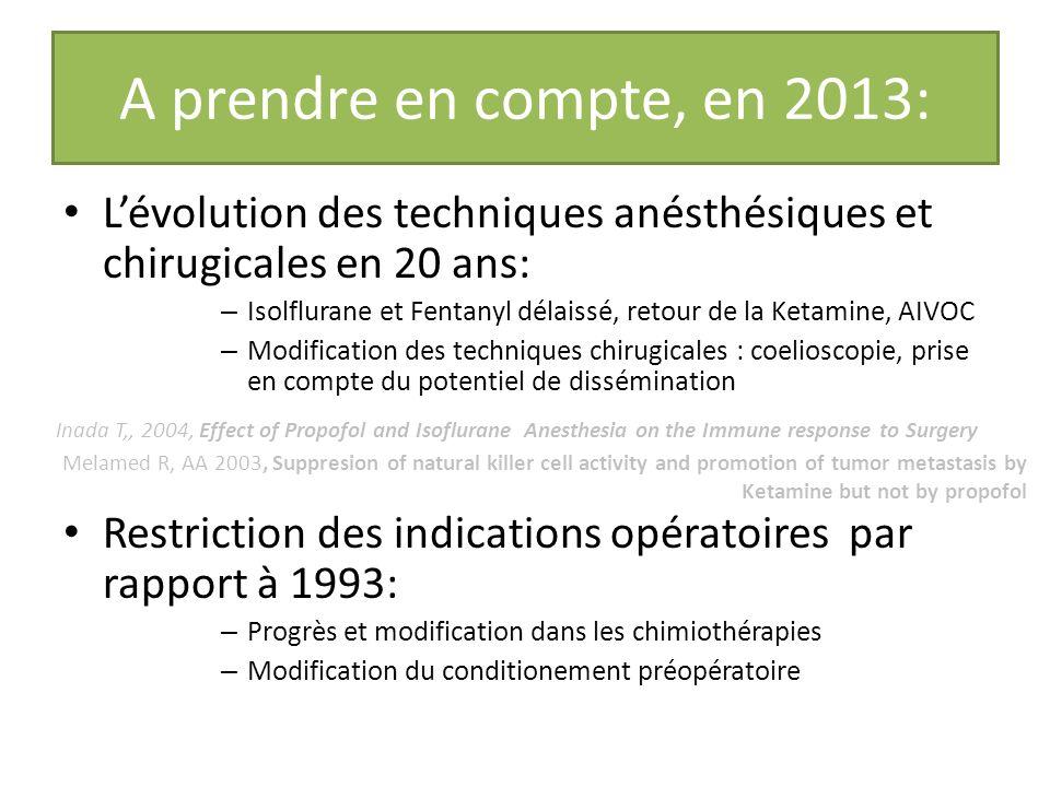 A prendre en compte, en 2013: L'évolution des techniques anésthésiques et chirugicales en 20 ans: