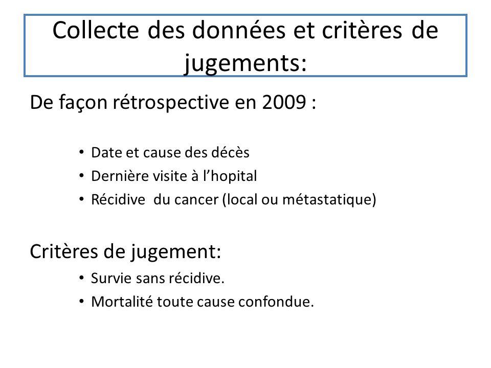 Collecte des données et critères de jugements: