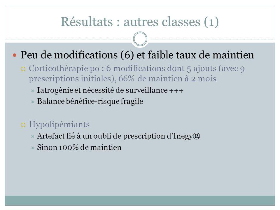 Résultats : autres classes (1)