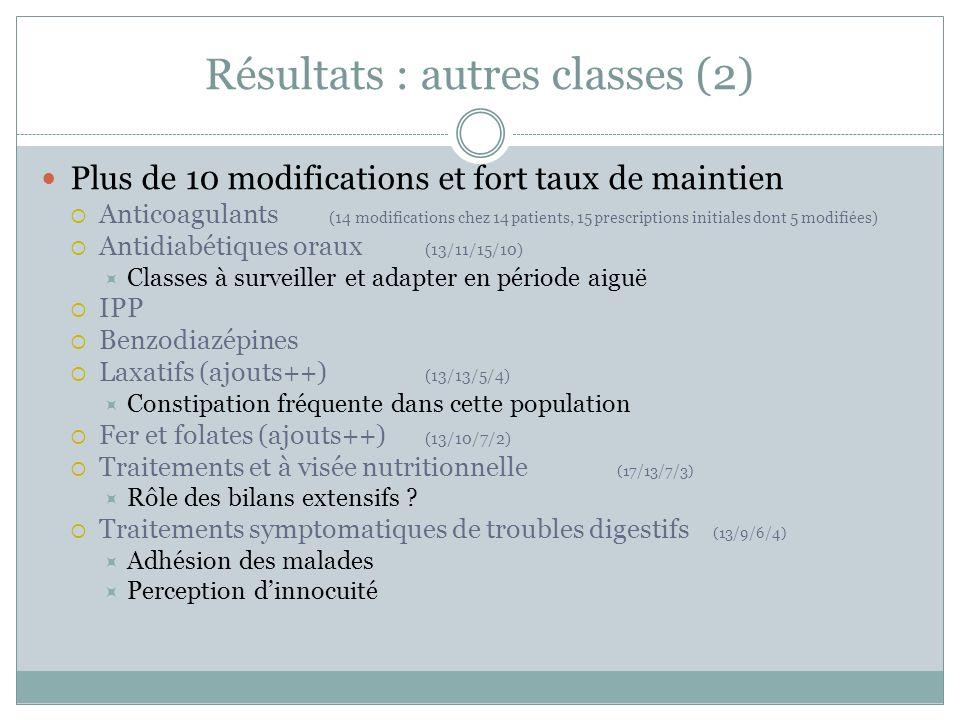 Résultats : autres classes (2)