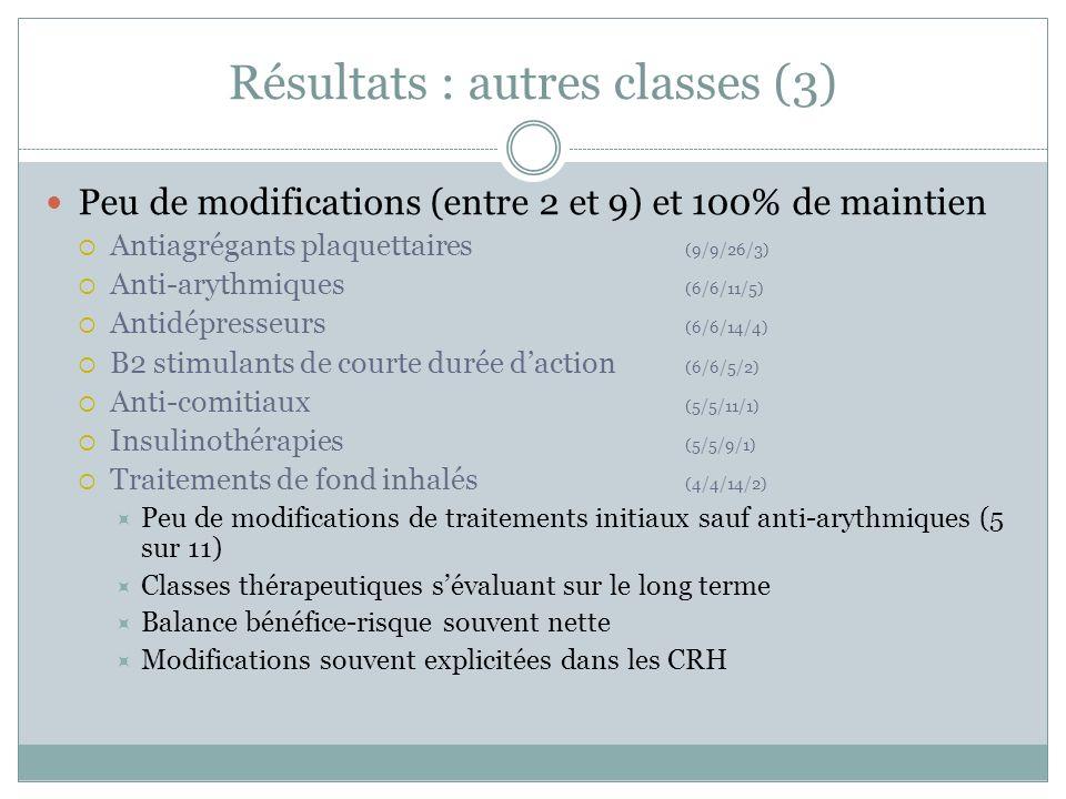 Résultats : autres classes (3)