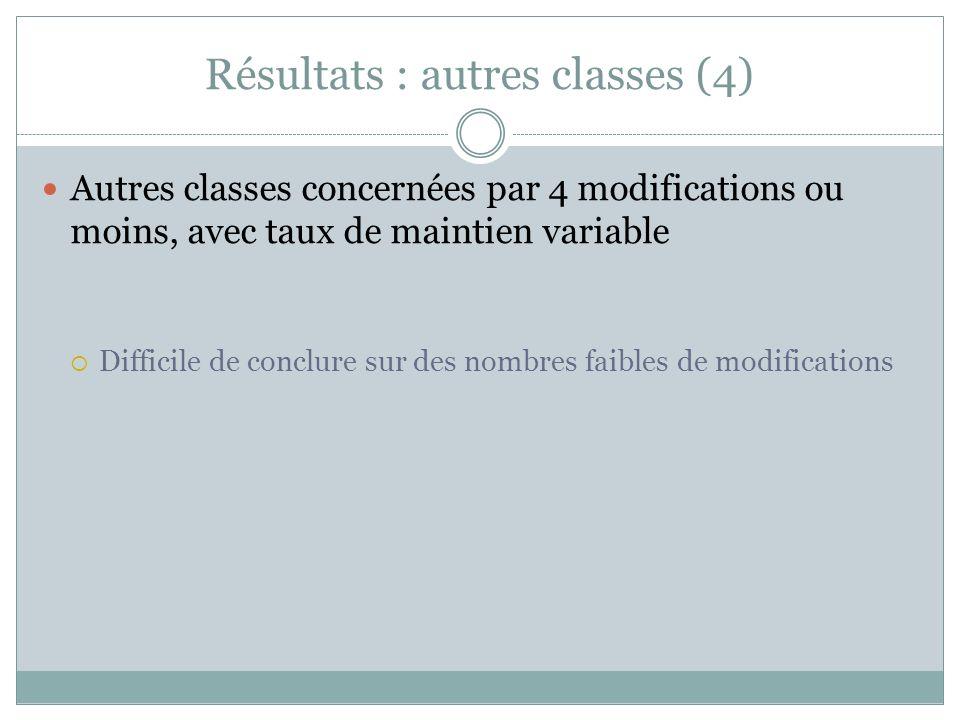 Résultats : autres classes (4)