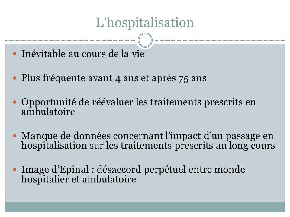 L'hospitalisation Inévitable au cours de la vie