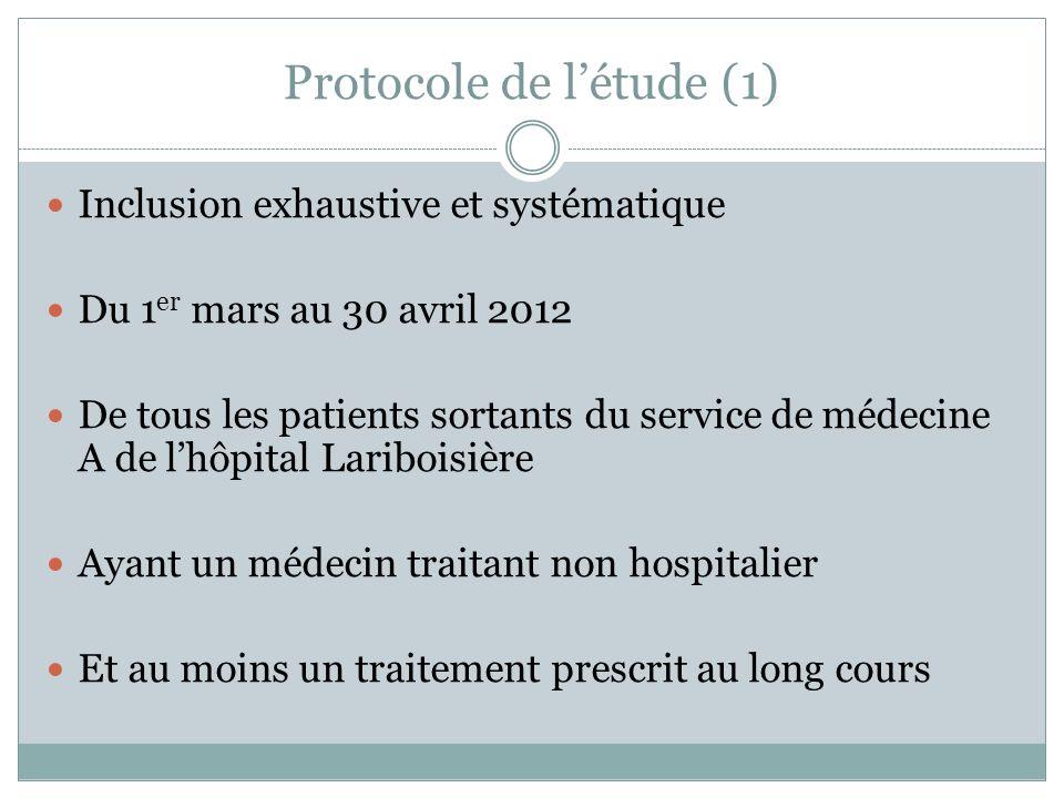 Protocole de l'étude (1)