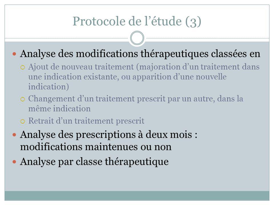 Protocole de l'étude (3)