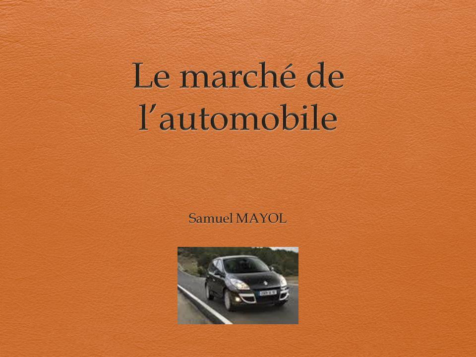 Le marché de l'automobile