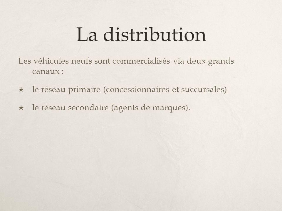 La distribution Les véhicules neufs sont commercialisés via deux grands canaux : le réseau primaire (concessionnaires et succursales)