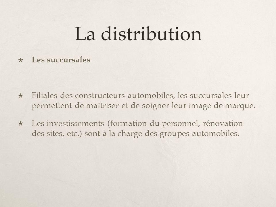 La distribution Les succursales