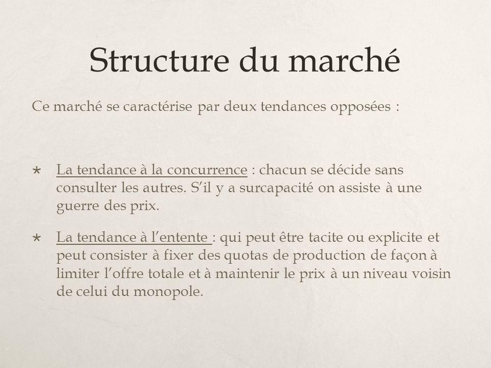Structure du marché Ce marché se caractérise par deux tendances opposées :