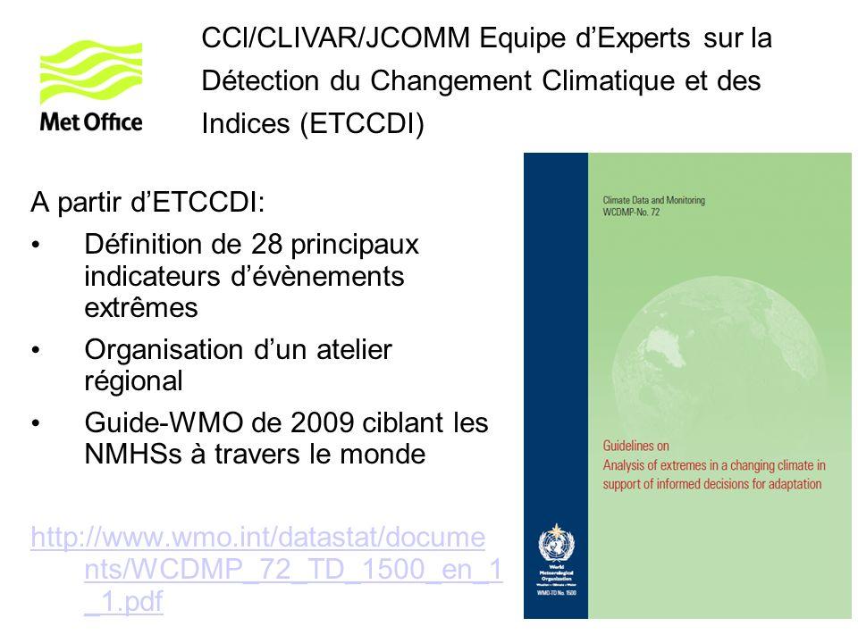 CCl/CLIVAR/JCOMM Equipe d'Experts sur la Détection du Changement Climatique et des Indices (ETCCDI)