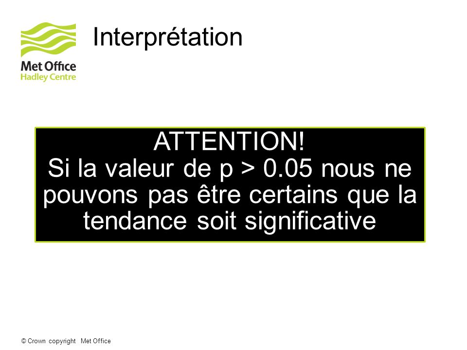 Interprétation ATTENTION.