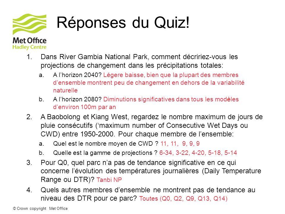 Réponses du Quiz! Dans River Gambia National Park, comment décririez-vous les projections de changement dans les précipitations totales: