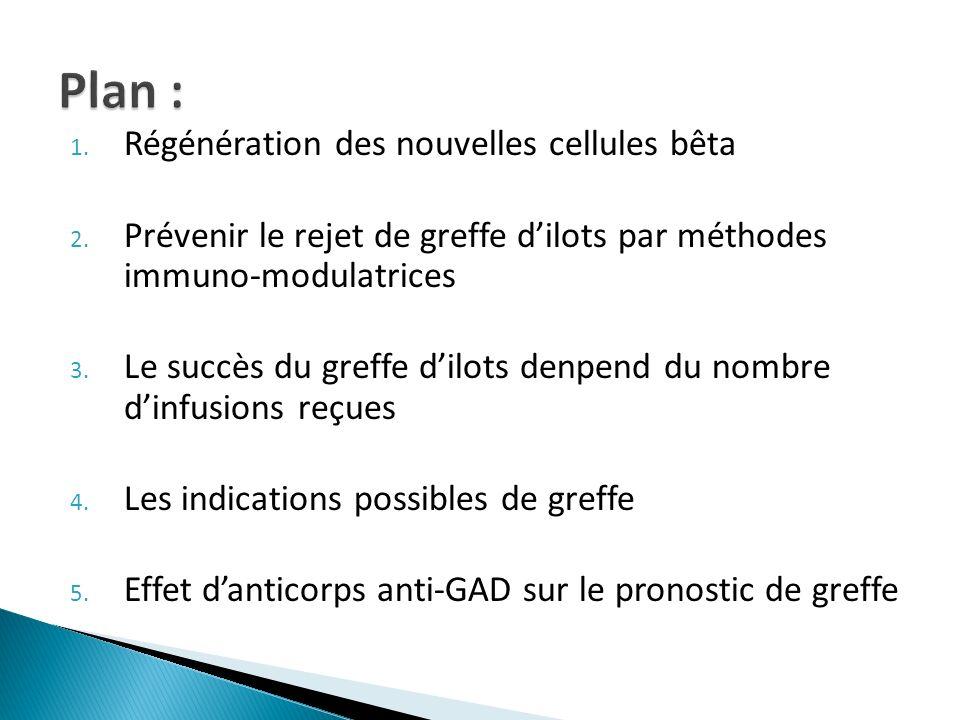 Plan : Régénération des nouvelles cellules bêta