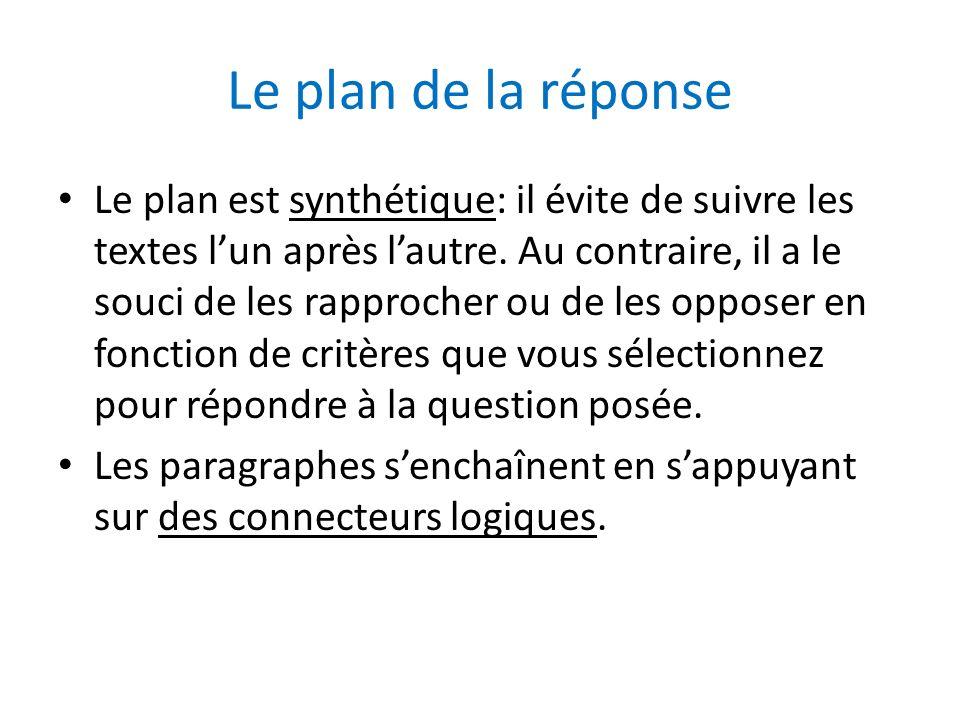 Le plan de la réponse